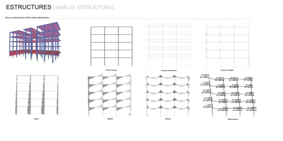 Estructura _ PFC _ Centro Universitario _ Septiembre 2012 _ arquiyuda (3)