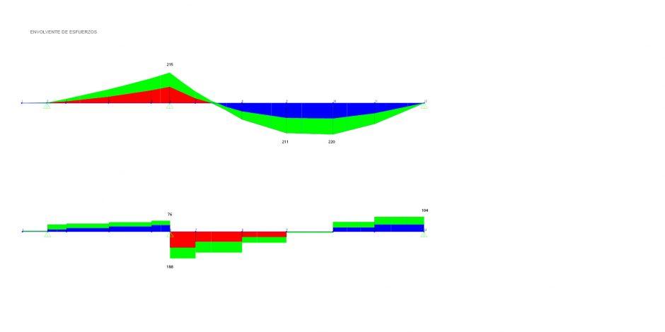 Estructura _ PFC _ Bodega en Requena _ Septiembre 2012 _ arquiayuda  (4)