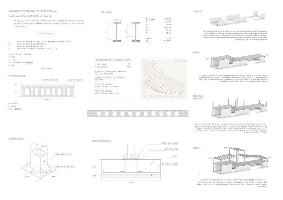calculo-estructura-pfc-tfg-etsam-upm-biblioteca-antiguos-edificios-industriales-arquiayuda (3)