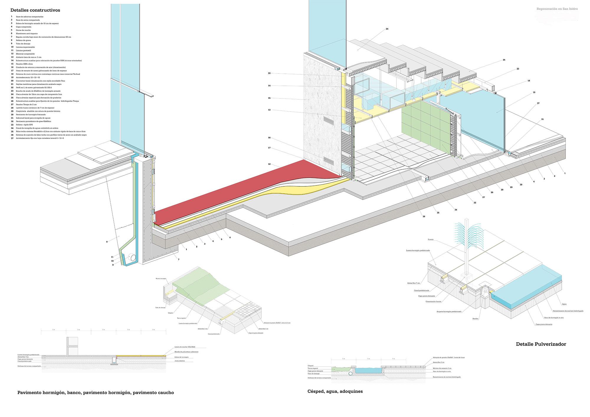 Regeneraci n del barrio de san isidro arquiayuda ayuda for Grado superior arquitectura
